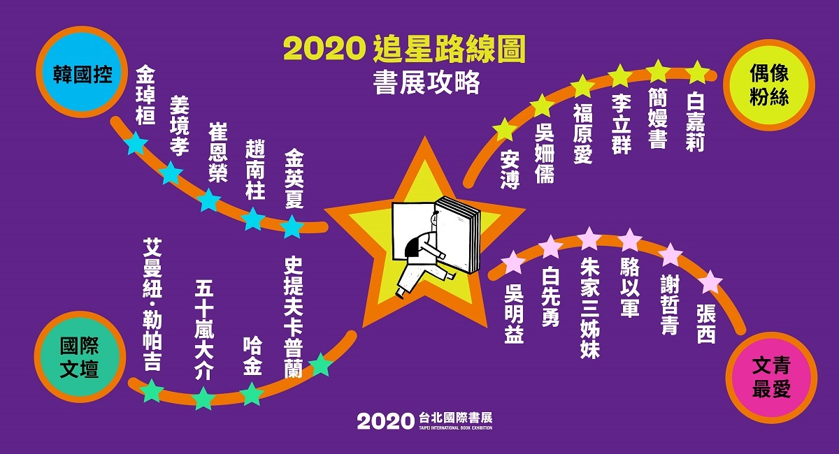 大家藝起來 2020台北國際書展即將開跑  六大亮點報你知