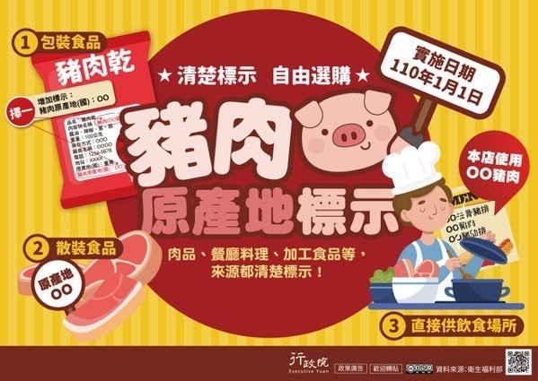 豬肉原產地標示