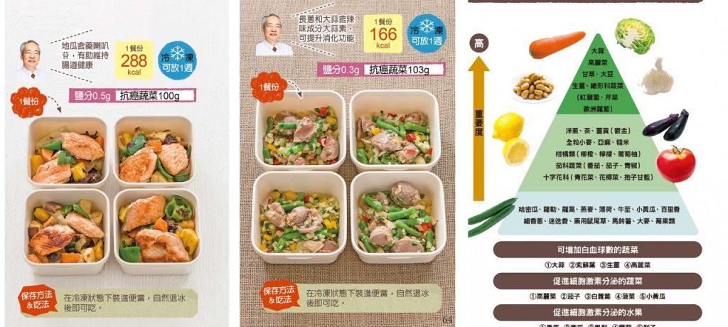 食物才是最好的藥,日本抗癌名醫濟陽高穗教做抗癌便當【系列2 防癌食物金字塔】