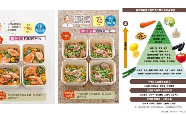 食物才是最好的藥,日本抗癌名醫濟陽高穗教做抗癌便當【系列1 濟陽八大守則】