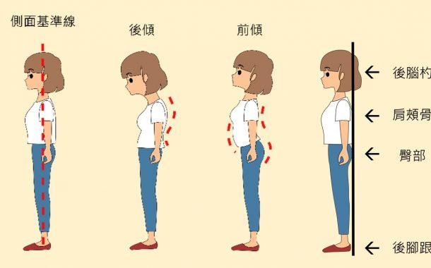 熟年時尚|美麗健康由正確體態開始  讓我們一起抬頭挺胸!